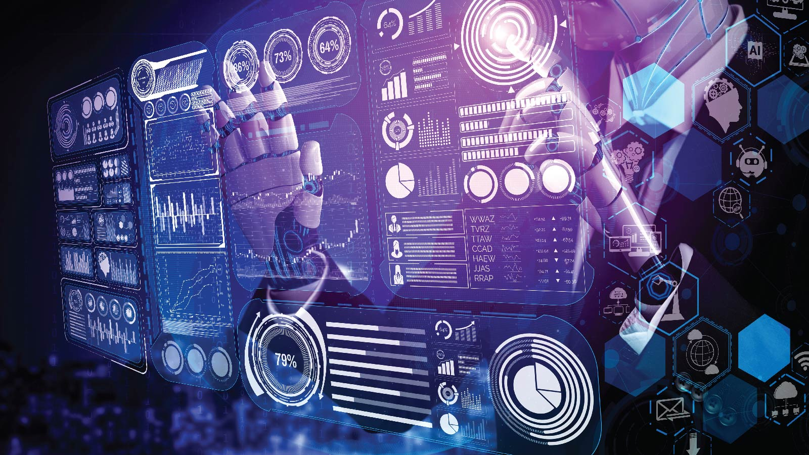 The AI and Analytics Trends Creating Resilience to Build the Future- ready Workplace