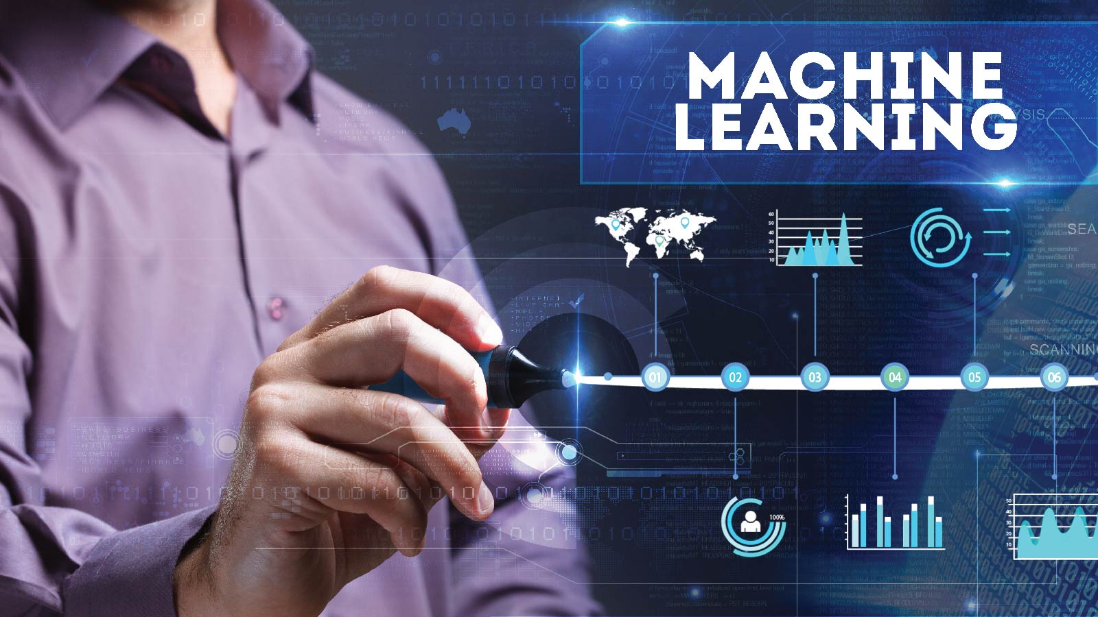 Smart Factories Using ML Analytics to Optimize Assets for the Future